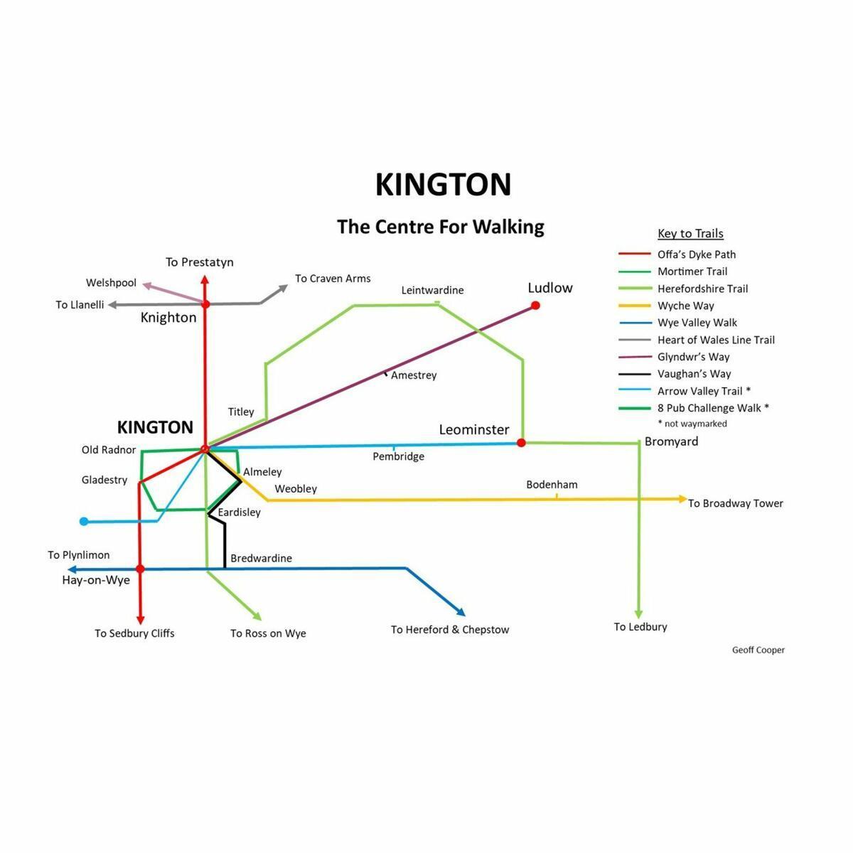 Kington: The Centre for Walking